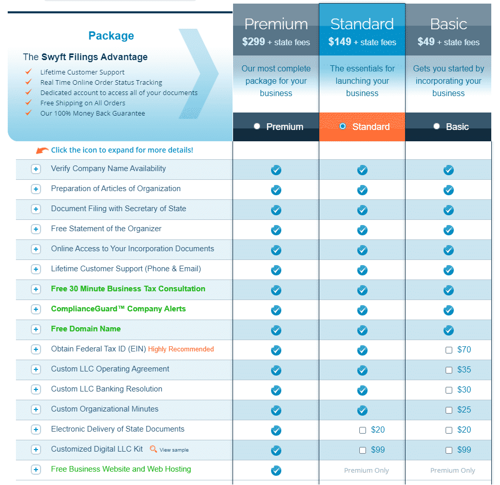 Swyft Filings Pricing & Packages